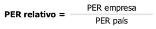 Valoración por múltiplos: PER relativo
