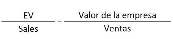 Valoración por múltiplos: VE/ventas