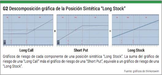 long stock