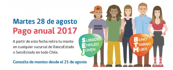 Fecha de pago anual del subsidio al empleo joven y bono mujer trabajadora 2018