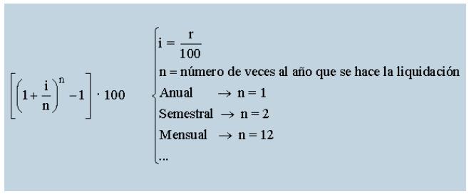 Fórmula TAE