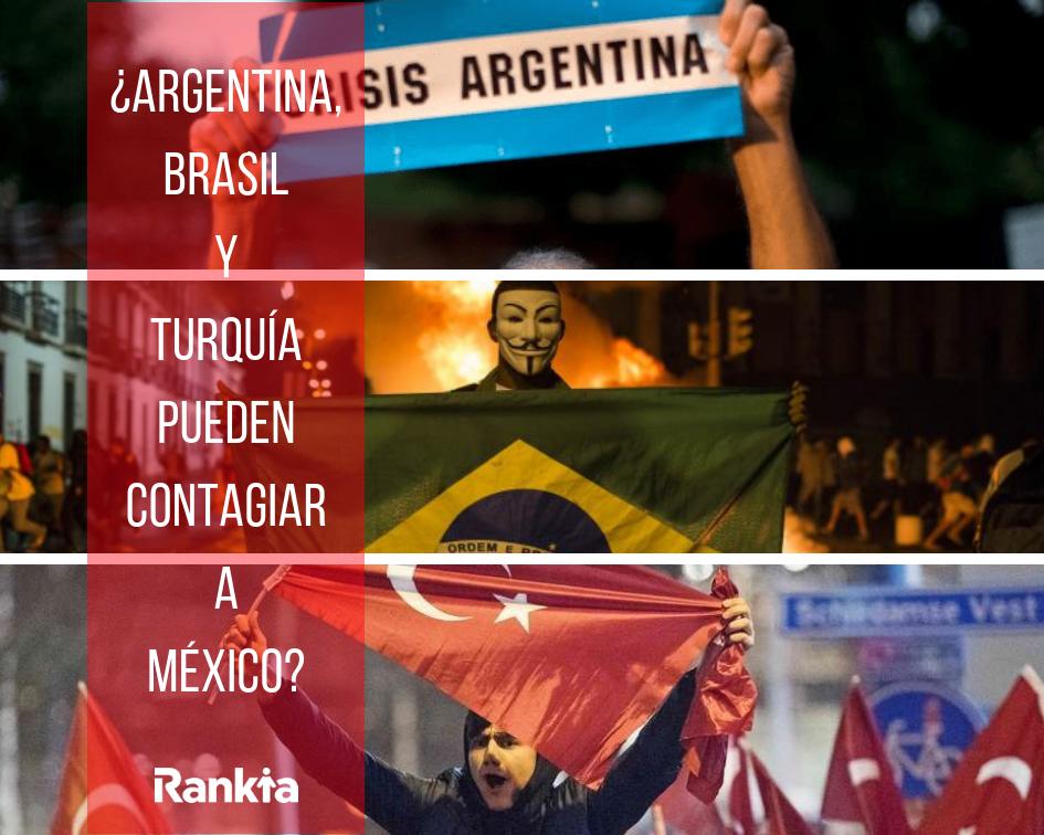 Argentina, Brasil, Turquia, Crisis, Edgar Arenas, Rankia