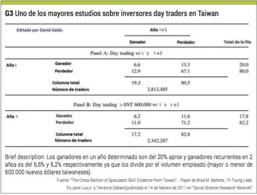 day traders taiwan