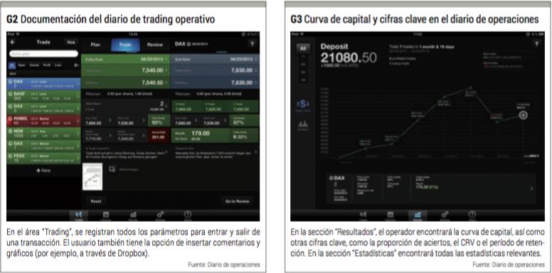 diario trading colectivo