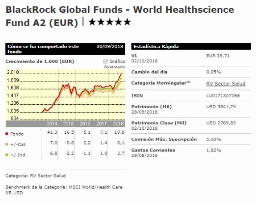 blackrock global funds