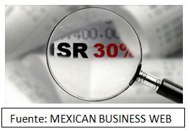 Reducción del ISR en México