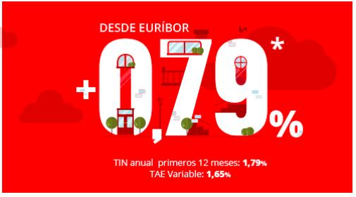 Hipoteca Variable Banco Santander