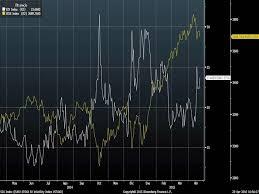 Invirtiendo en opciones: ¿qué es la volatilidad implícita?