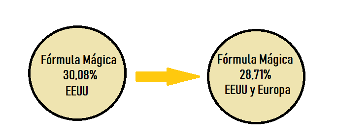 formulitas.png?1541414899