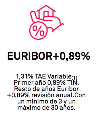 Hipoteca Coinc Variable