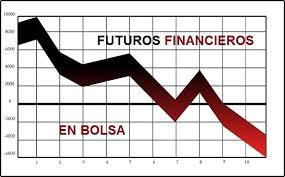 Derivados financieros; Invirtiendo en Futuros