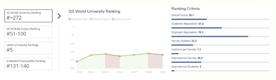 Mejores Universidades de Colombia 2019: Universidad de los Andes