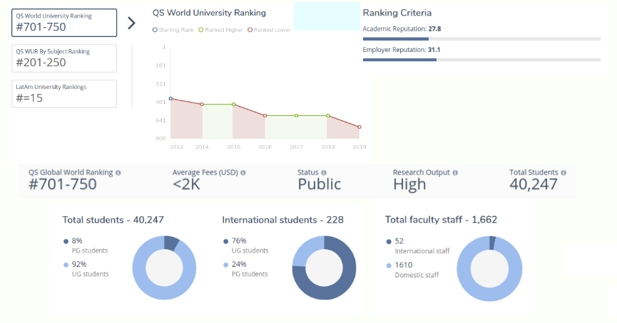 Mejores universidades Colombia 2019: Universidad Antioquia