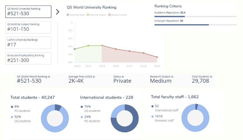 Mejores universidades de Colombia 2019: pontificia universidad javeriana