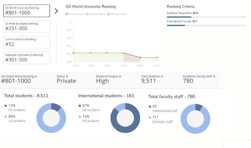 Mejores universidades Colombia 2019: Universidad del Rosario