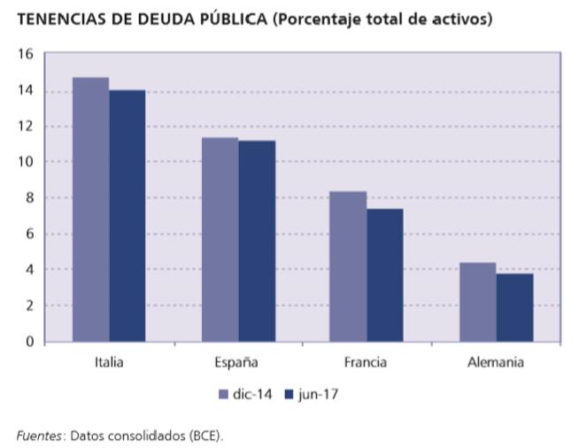enencia de deuda pública eurzona
