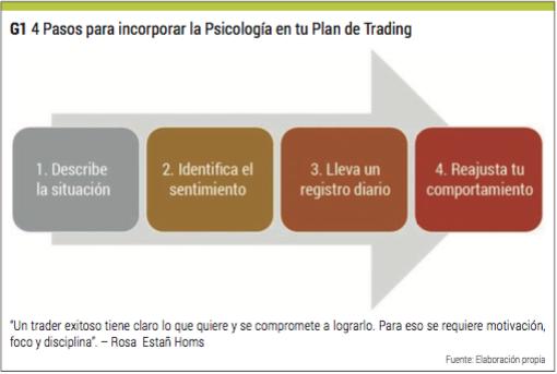 plan trading