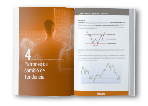 Manual analisis tecnico forex pdf
