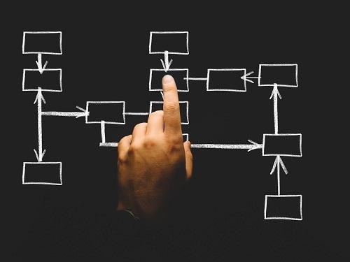 ¿Qué es un plan financiero de una empresa? Ejemplo y estructura