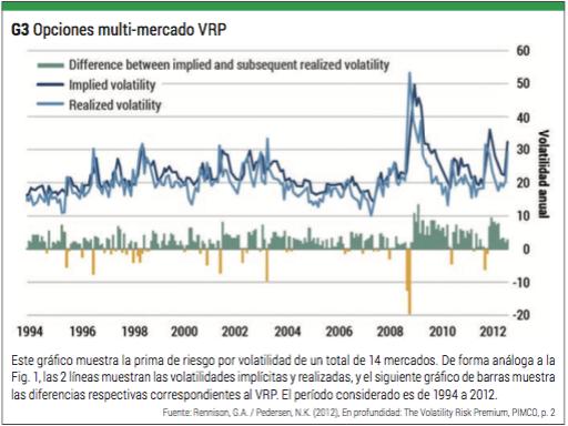 opciones multi mercado VRP