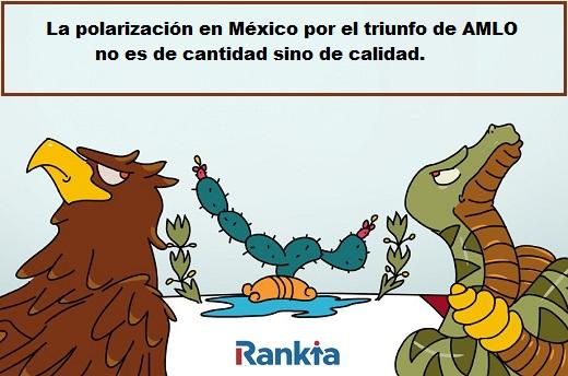 México está polarizado por el gobierno de AMLO