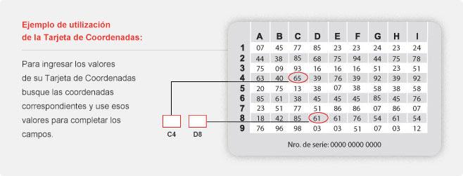 como utilizar la tarjeta de coordenadas