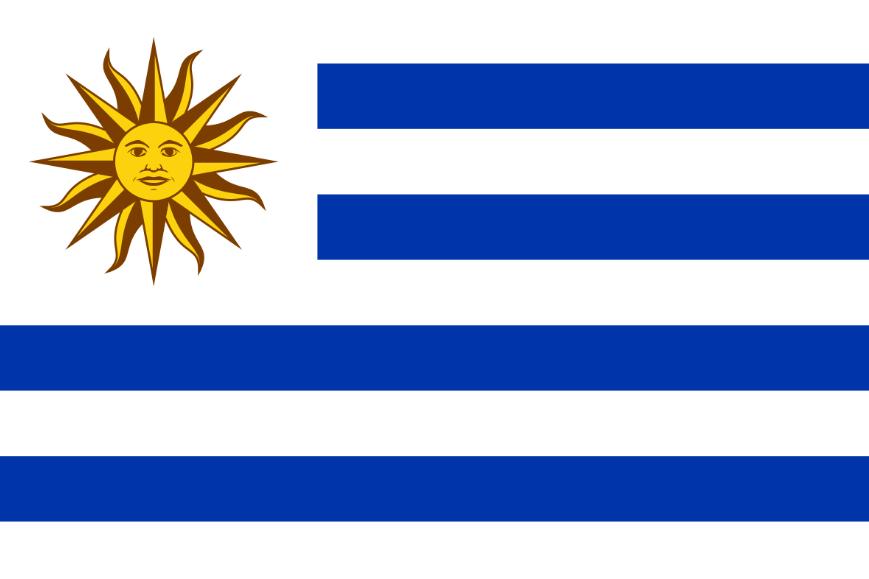 Salario mínimo 2019: Uruguay