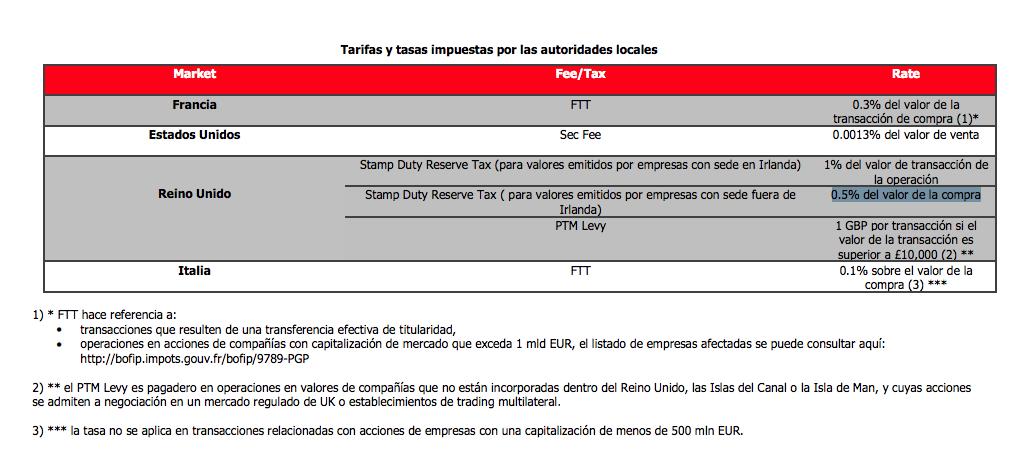 impuestos bolsas extranjeras