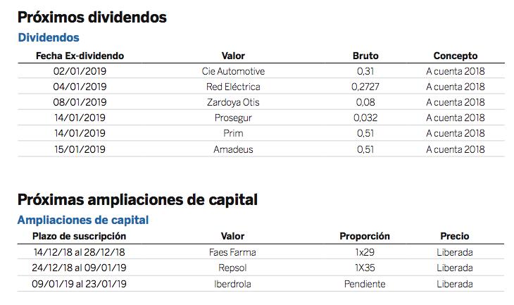 dividendos y ampliaciones de capital España