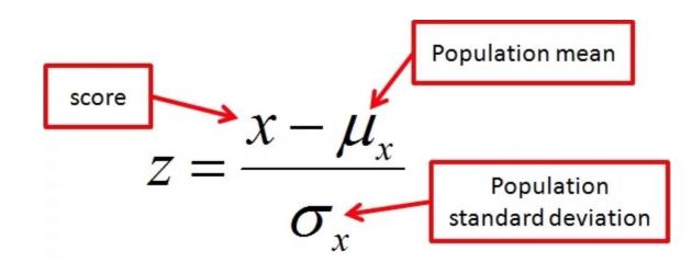 z-score fórmula