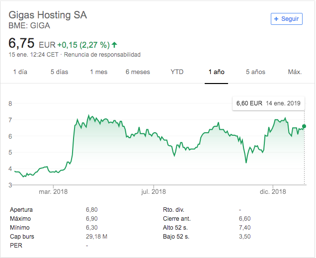 gigas hosting