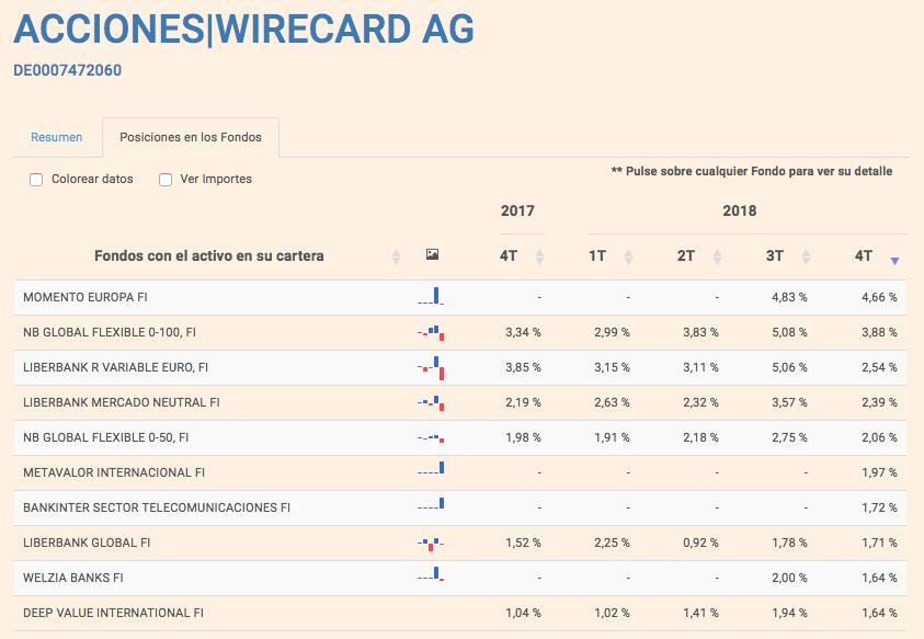 acciones wirecard