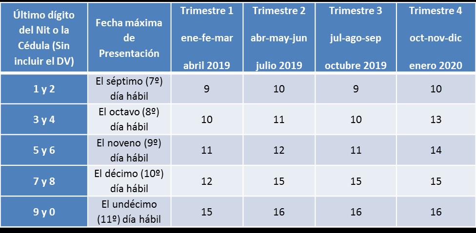 calendario-cambiario-dian-2019