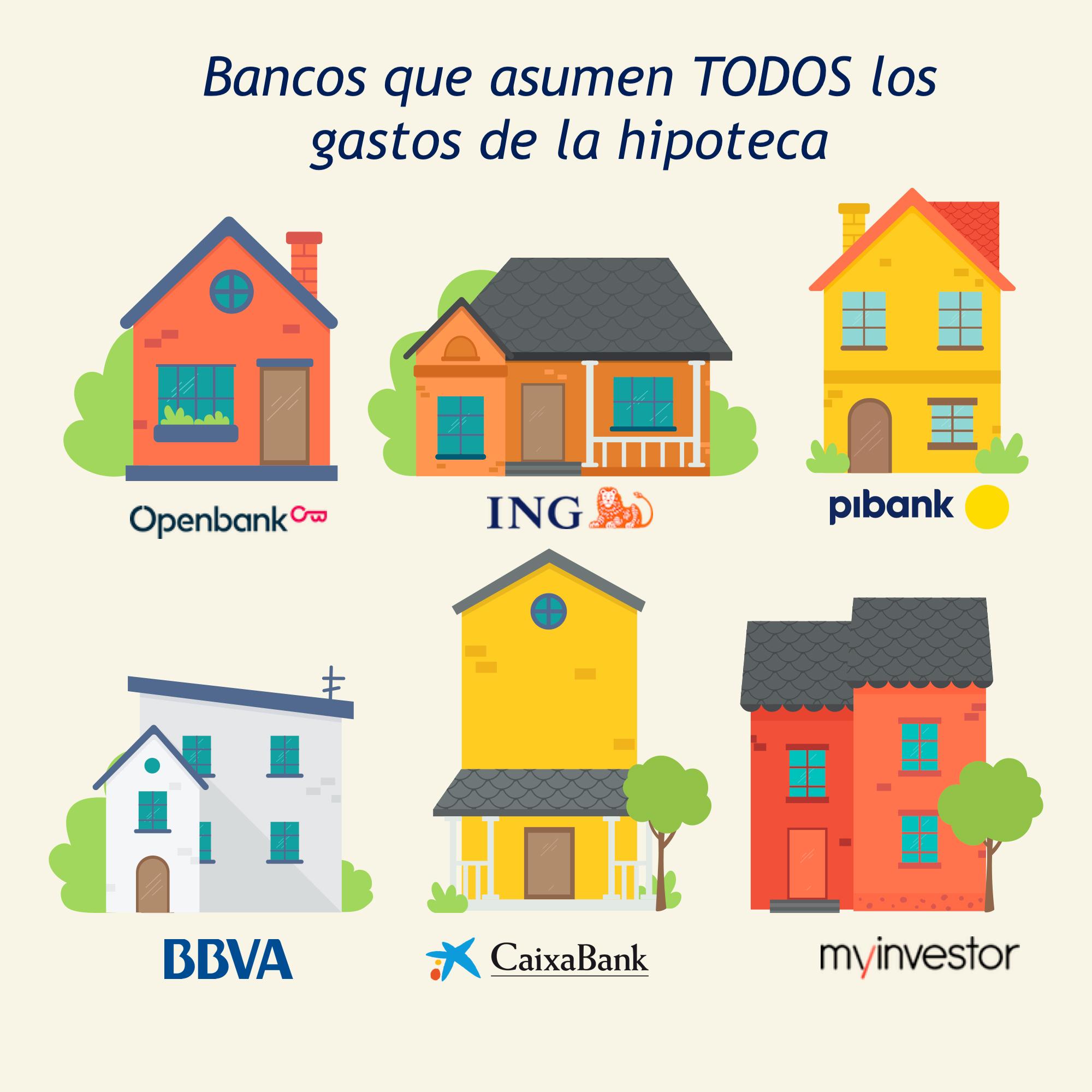 6 bancos asumen gastos hipoteca