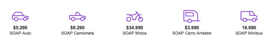 SOAP 2021: ¿Qué es SOAP y cuándo se contrata?