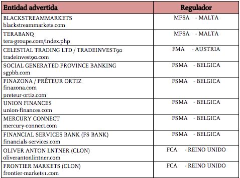 brokers no recomendados
