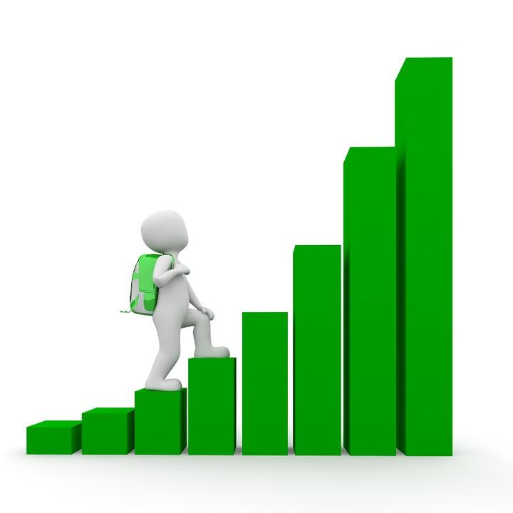 Rentabilidad del IPSA: Últimos 10 años