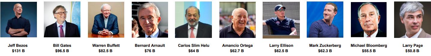Hombres más ricos de Colombia 2019