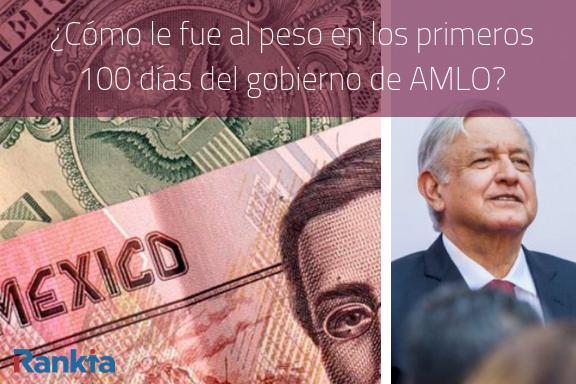 ¿Cómo le fue al peso en los primeros 100 días del gobierno de AMLO?
