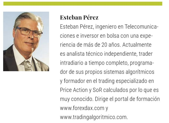 Presentación de Esteban Pérez