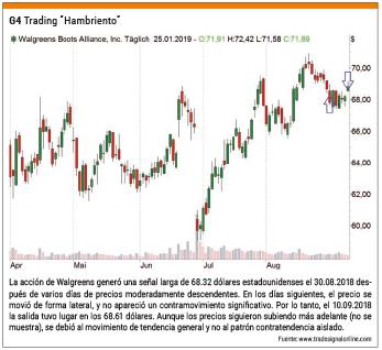 "Trading ""Hambriento"""
