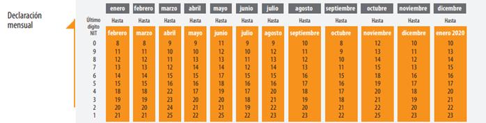 Calendario Fiscal 2019 Espana.Calendario Tributario 2019 Dian Rankia