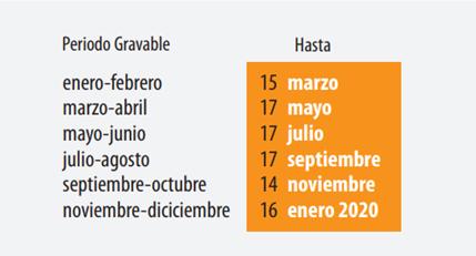 Calendario Iva 2020.Calendario Tributario 2019 Dian Rankia
