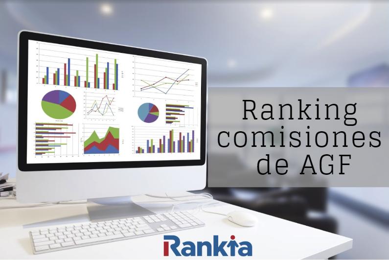 Ranking de comisiones de las administradoras generales de fondos 2019