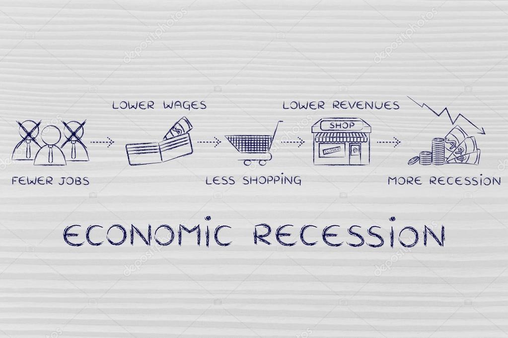 RECESION ECONOMICA