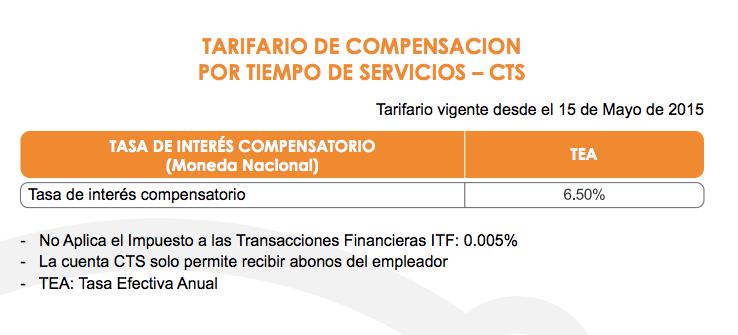 CTS del Banco Cencosud del Perú