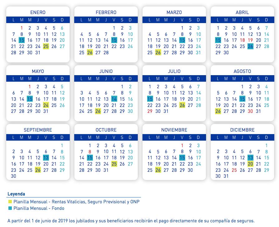 Calendario de pagos de AFP Integra