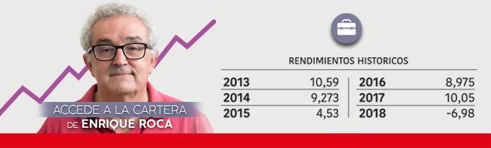 Cartera segundo trimestre Enrique Roca 2019