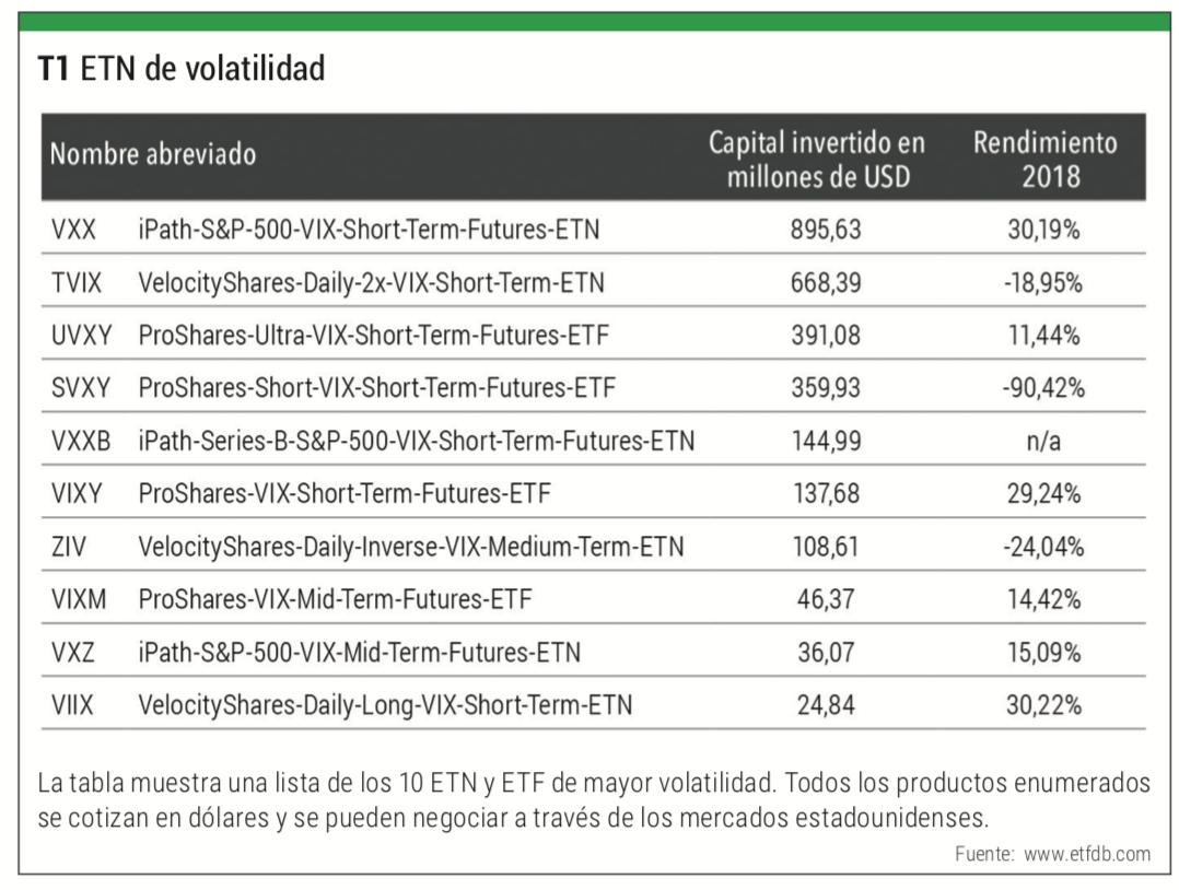mayores etn volatilidad