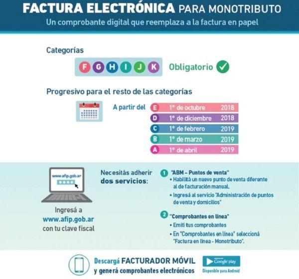 ¿Cómo hacer la factura electrónica para monotributistas?